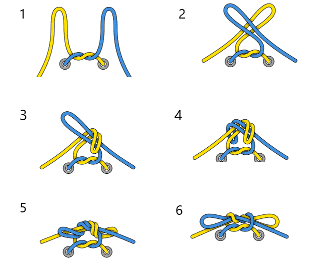 Как завязывать шнурки, чтобы они не развязывались