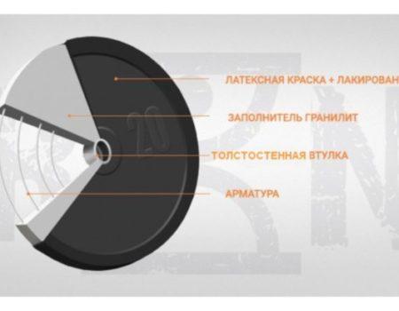 Разборная гранилитная гантель 20 кг - 1 шт